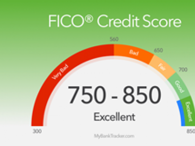 Does Your Credit Score Influence Your Insurance Rates?